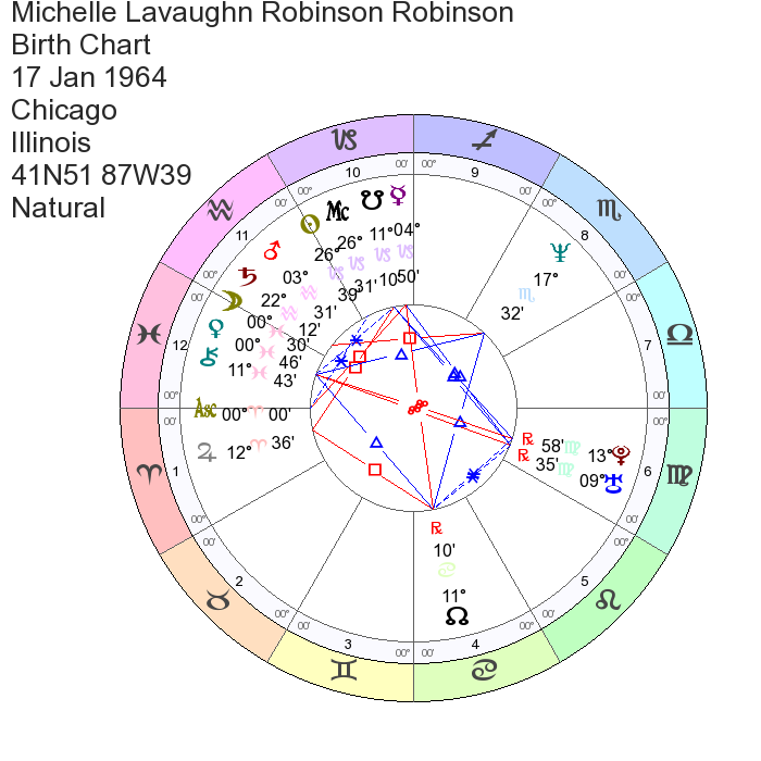 Birth Chart of Michelle Lavaughn Robinson