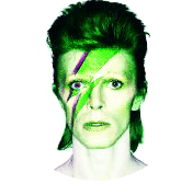 David Bowie Astrology, Natal/Birth Chart Report