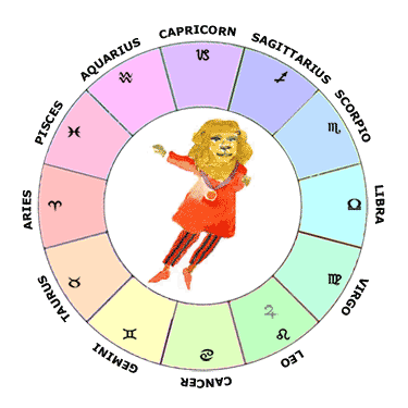 Jupiter In Leo Learn Astrology Guide To Your Natal Chart