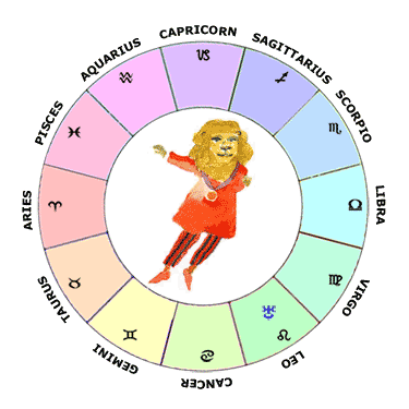 Uranus in Leo | Learn Astrology Guide To Your Natal Chart