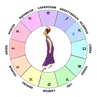 Venus in Scorpio | Learn Astrology Guide To Your Natal Chart